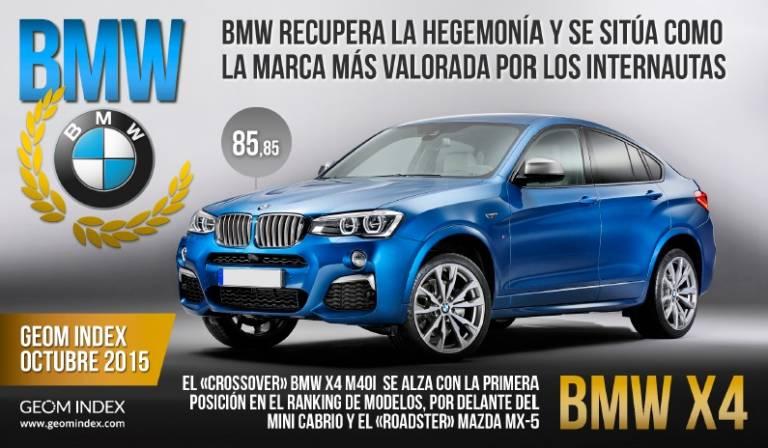 Plaza Motor Bmw Recupera La Hegemon A Y Se Sit A Como La