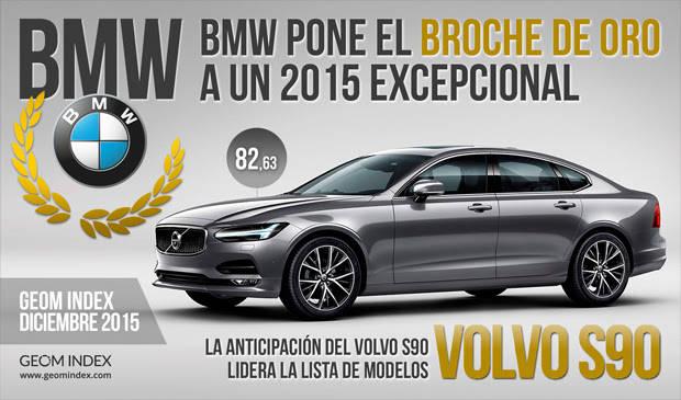 Plaza Motor Bmw Despide 2015 Como La Firma M S Valorada
