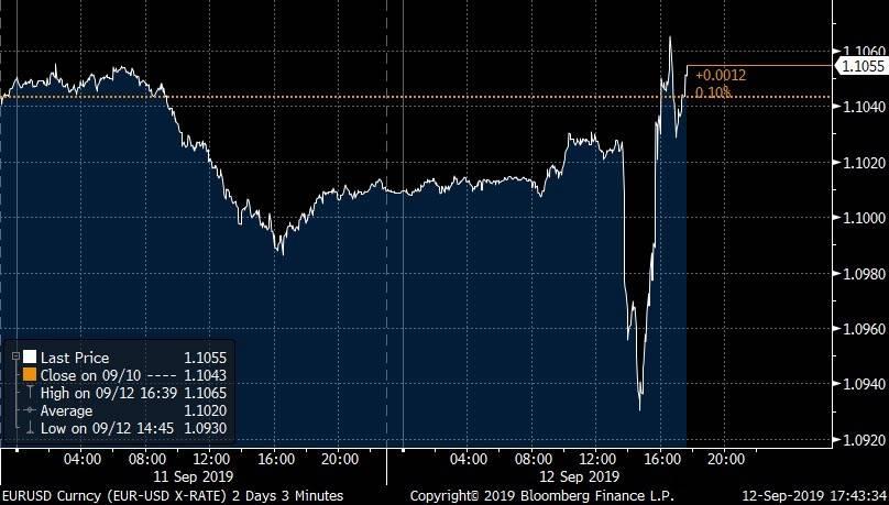 El BCE recortó tasa clave y Trump reaccionó con críticas a la Fed