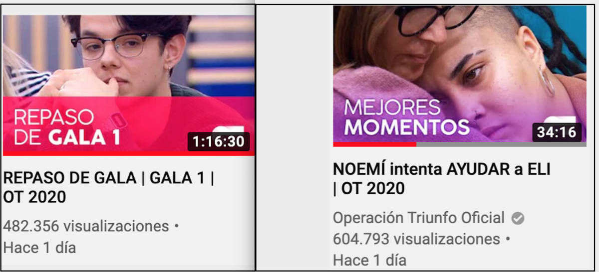 Videos más vistos en Youtube en tan solo un día